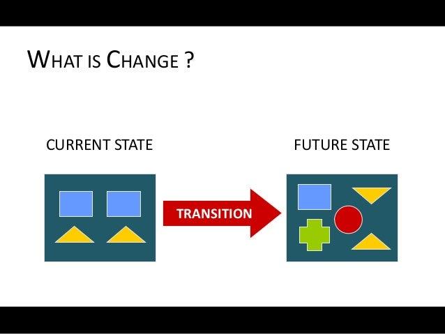 Change management Slide 3
