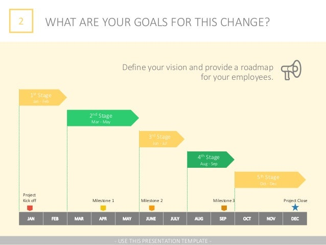 2 WHAT ARE YOUR GOALS FOR THIS CHANGE? Define your vision and provide a roadmap for your employees. JAN FEB MAR APR MAY JU...