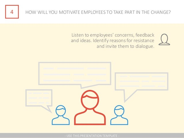 4 HOW WILL YOU MOTIVATE EMPLOYEES TO TAKE PART IN THE CHANGE? Listen to employees' concerns, feedback and ideas. Identify ...