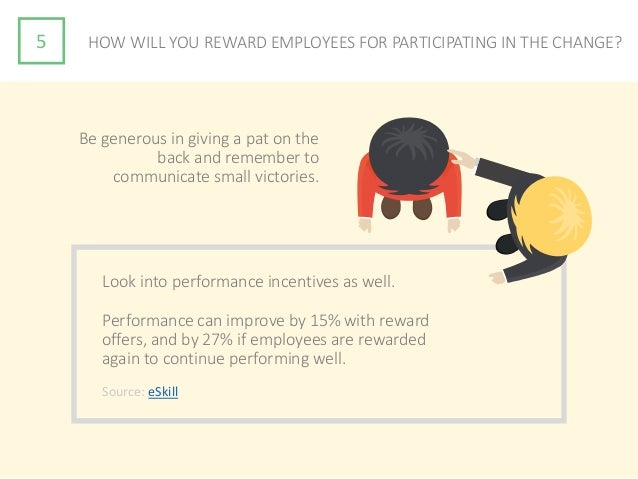 5 HOW WILL YOU REWARD EMPLOYEES FOR PARTICIPATING IN THE CHANGE? Be generous in giving a pat on the back and remember to c...
