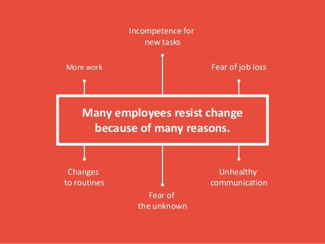 Many employees resist change because of many reasons. Changes to routines More work Fear of job loss Incompetence for new ...