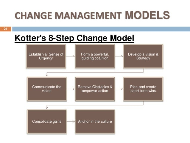 Describe the three steps model to change management, Other Management