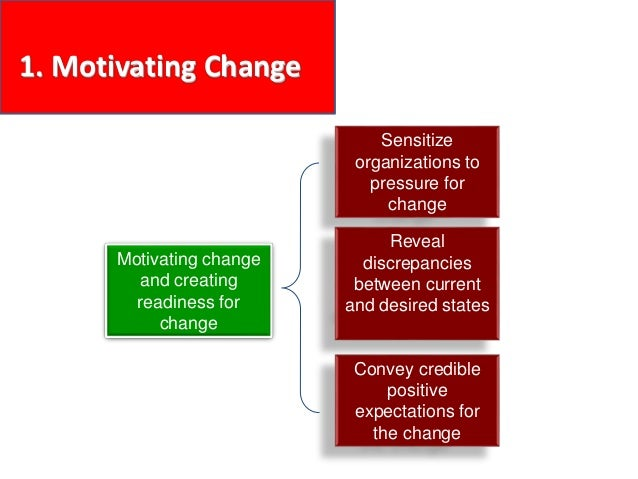1. Motivating Change Motivating change and creating readiness for change Sensitize organizations to pressure for change Re...