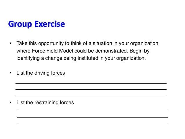 change management exercise Change Management PPT Slides