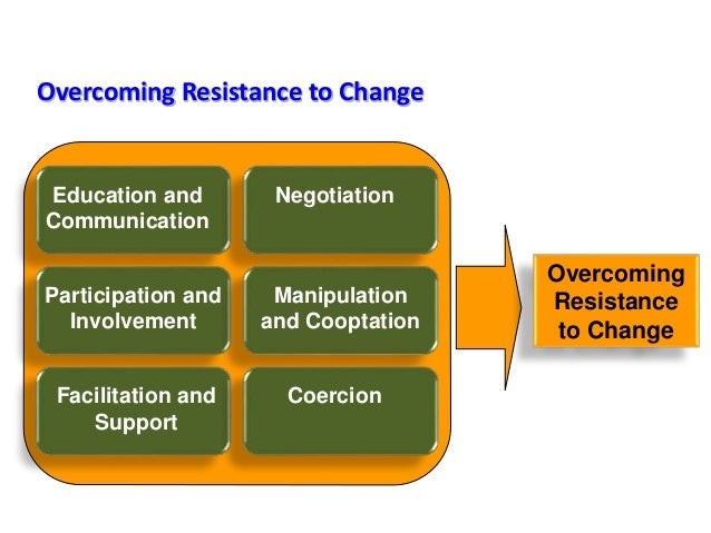 Overcoming Resistance to Change Education and Communication Participation and Involvement Facilitation and Support Negotia...