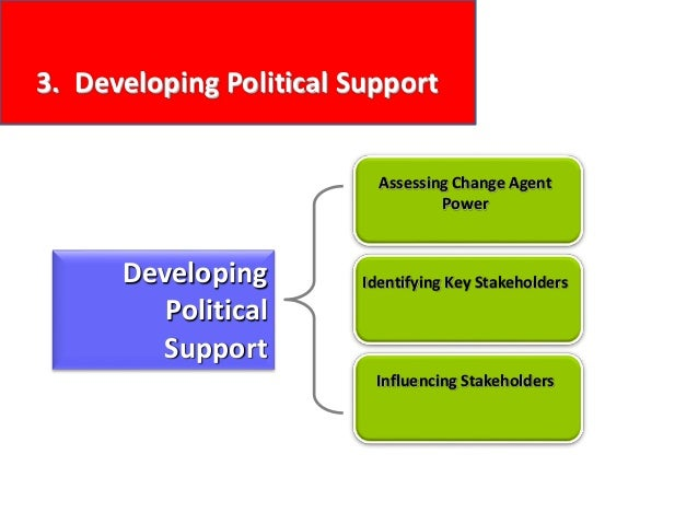 3. Developing Political Support Assessing Change Agent Power Identifying Key Stakeholders Influencing Stakeholders Develop...