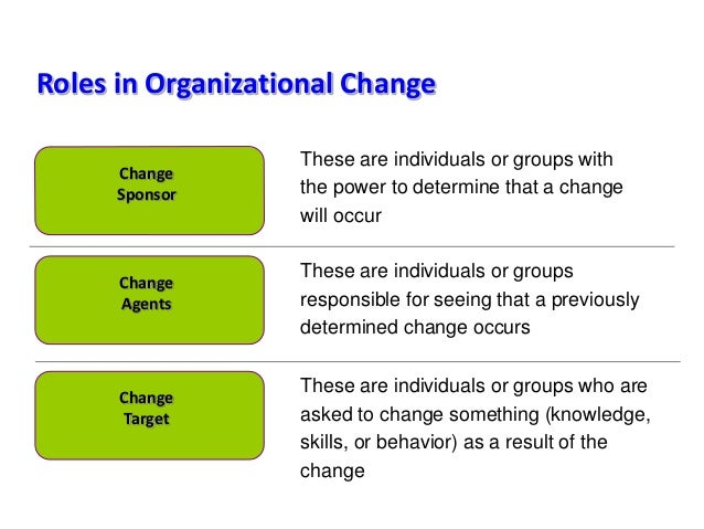 organizational change concept A small presentation on organizational development and change.