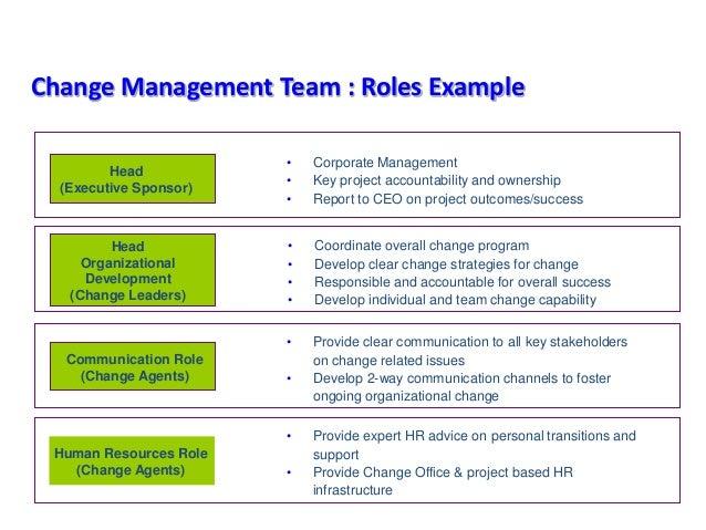 Change Management PPT Slides