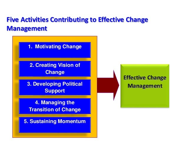 Change management model powerpoint presentation slide template.
