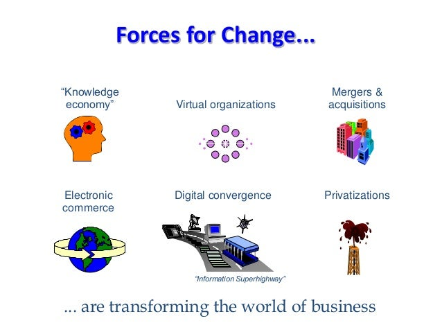 """Forces for Change... Electronic commerce Virtual organizations Digital convergence """"Knowledge economy"""" """"Information Superh..."""