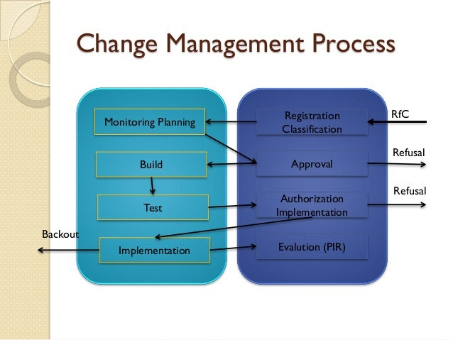 COST CONTROL AND REDUCTION