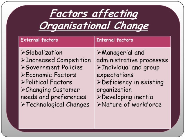 factors that affect management function Inrtoduction a business does not function in a vacuum external factors and influences on the hotel industry tourism essay print reference this apa mla the other factors that can affect the business are: social - how consumers.