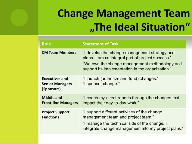 the role and significance of the evolutionary change in organizational strategy Dissecting strategy-making in terms of these key processes serves two   organizations, especially business, have a leading role in the evolution of the.