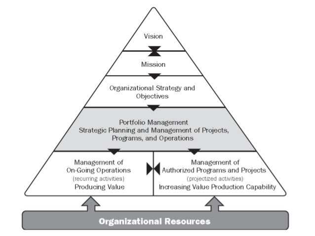 honda vision mission strategy plus objective When used properly, mission and vision statements can be very powerful tools, especially for new and small firms.