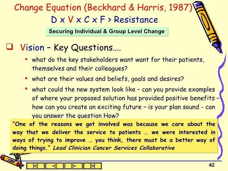 beckhard and harris change formula pdf
