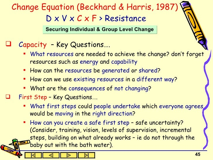 beckhard and harris change formula pdf