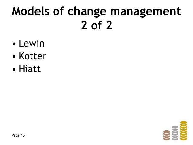 Business plan tim berry managing change effectively