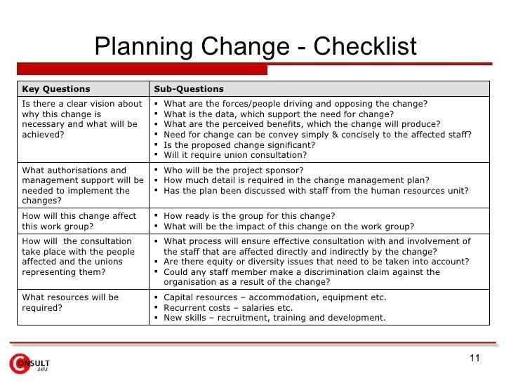 ChangeManagementChecklistJpgCb