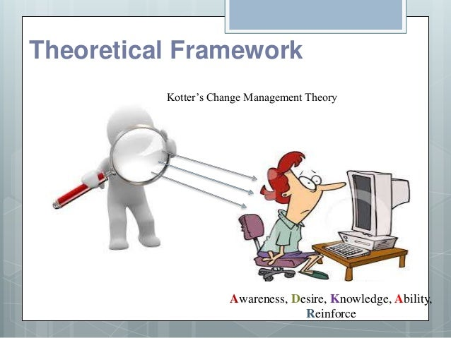 library management system theoretical framework 2011-03-15 library philosophy and practice 2011 issn 1522-0222 personnel management theories and their implications for libraries ad ugah university library michael okpara university of agriculture umudike umuahia, nigeria uduakobong.