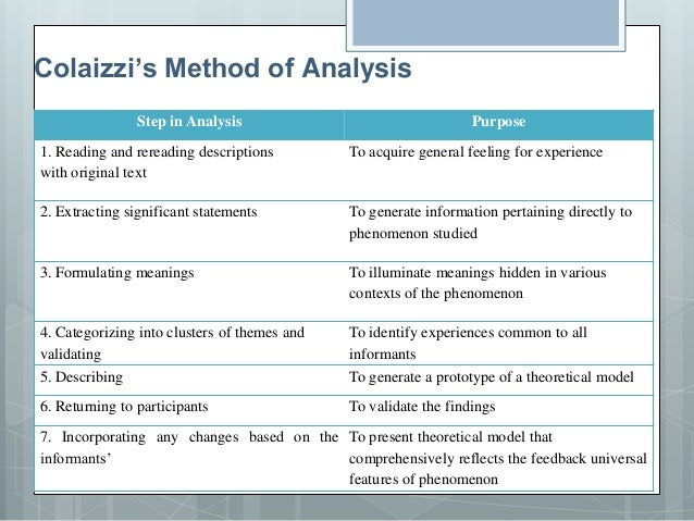 Methods of data analysis and presentation
