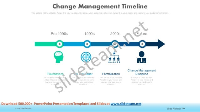 Change management in businesses powerpoint presentation slides powerpoint presentation templates and slides at slideteam 50 slide number pre 1990s 1990s 2000s future change management toneelgroepblik Image collections