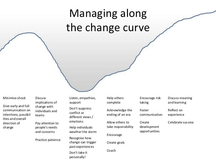 making sense of a change management The definitive, bestselling text in the field of change management, making sense  of change management provides a thorough overview of the subject for both.