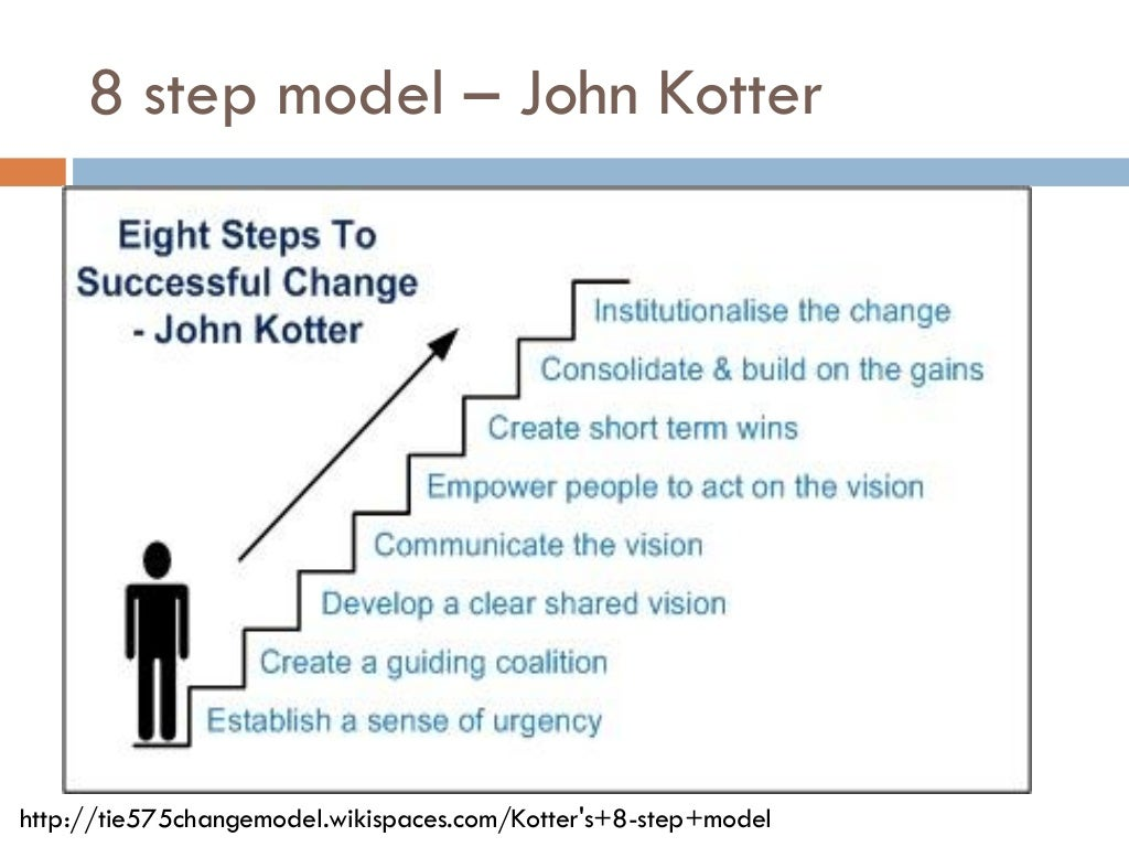 adkar model and kotter's 8 step Table of contents successful change management kotter's 8-step change model for leading change creating a climate for change increasing urgency.