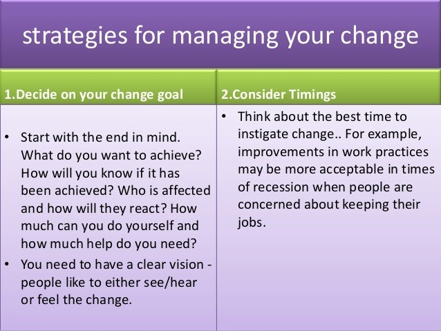 change management nursing essays Learn what it takes to overcome the status quo and implement change because stagnation can jeopardize the future of your practice  a practice management.