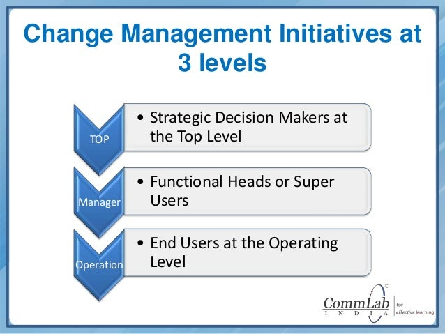 strategy and change management Learn prince2 methodologies and the purpose of the change management  the management of change and issues a configuration management strategy.