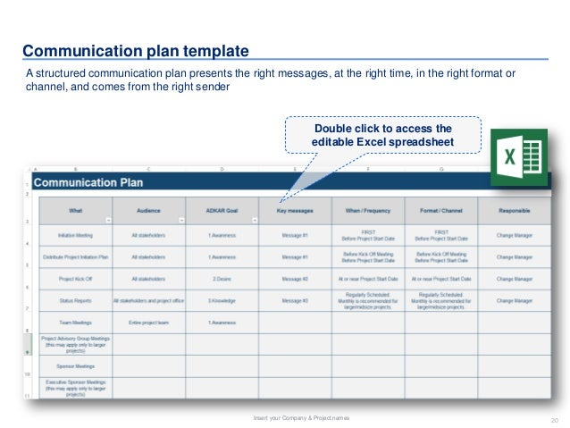Change management toolbox in editable powerpoint for Change communication plan template