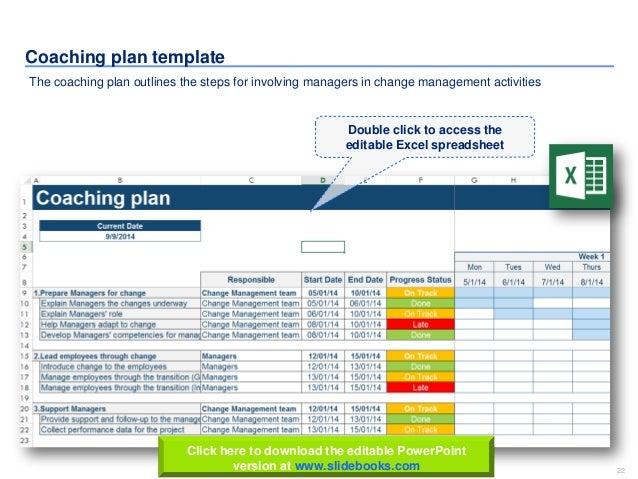 Change management toolbox in editable powerpoint employees 22 toneelgroepblik Image collections