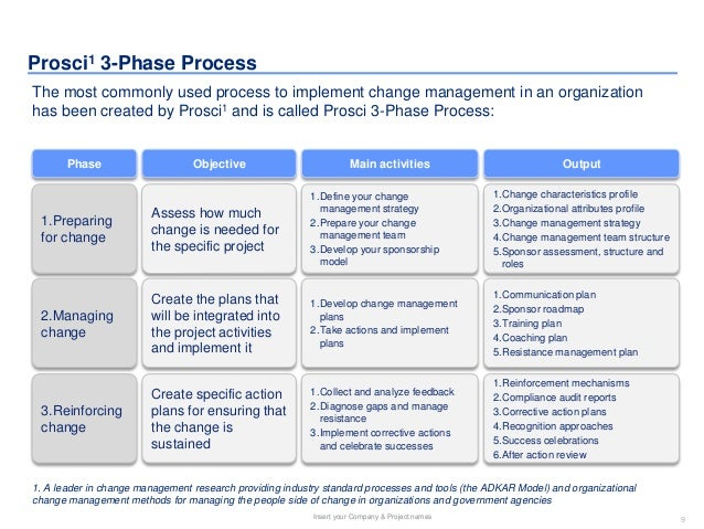 costco strategy development and the implementation phase For this change strategy to be successful, it is dependent on all impacted organizational units and individuals participating both in the change (including system design, development, and implementation of the change) and their change re-education.
