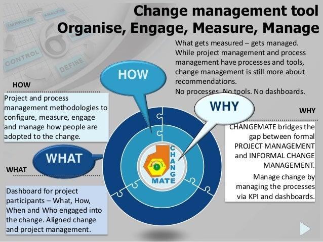 Changemate - Engaged Change Management Slide 2