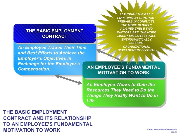 What Are the Three Phases of Organizational Change?