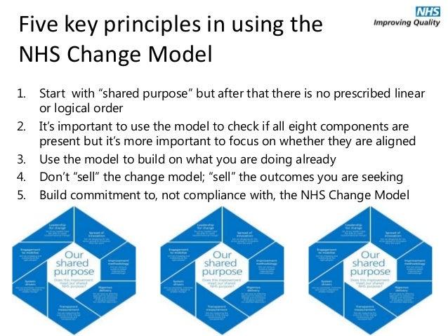 Order in management principles