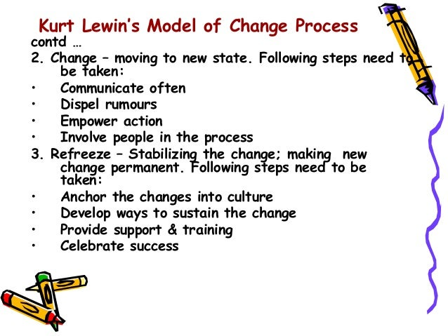 the change process and lewin s Model all change models have specific advantages and disadvantages lewin's change management model was created in the 1950s by psychologist kurt lewin.