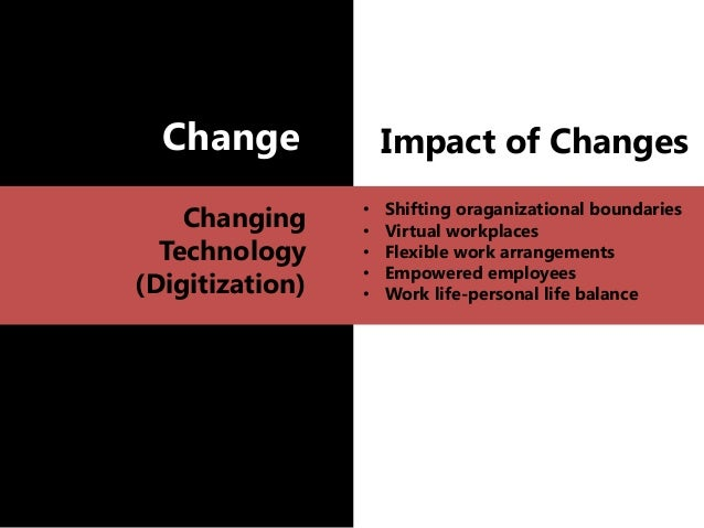 changes that affect managers Project management tips  any change that affects one of these constraints can seriously affect the ultimate delivery of the project for instance, if the deadline .