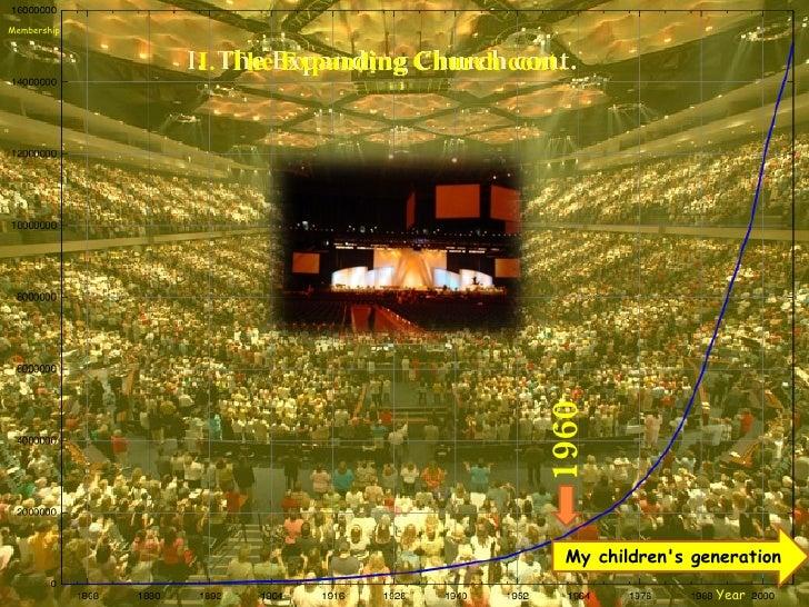 My children's generation 1960 Year Membership I.  The Expanding Church cont.