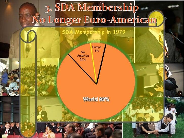 No America 12% Europe 8% SDA Membership in 1979