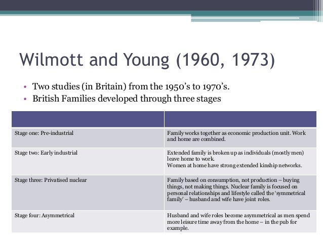 Wilmott and Young (1960, 1973) • Two studies (in Britain) from the 1950's to 1970's. • British Families developed through ...
