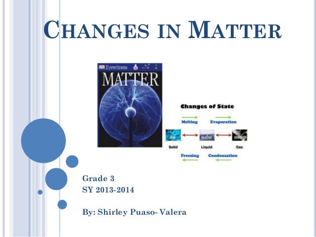 CHANGES IN MATTER  Grade 3 SY 2013-2014 By: Shirley Puaso- Valera