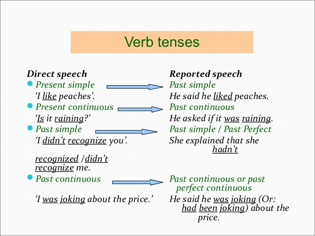 Changes in reported speech Slide 2