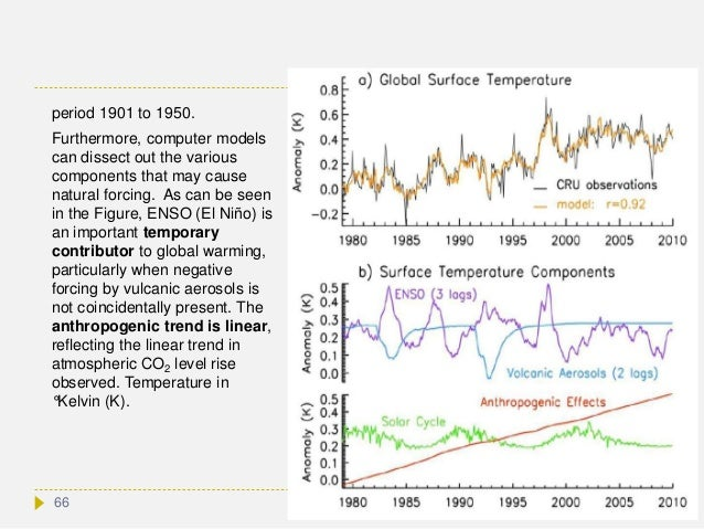 The first sighting of global warming in the anthropogenic era