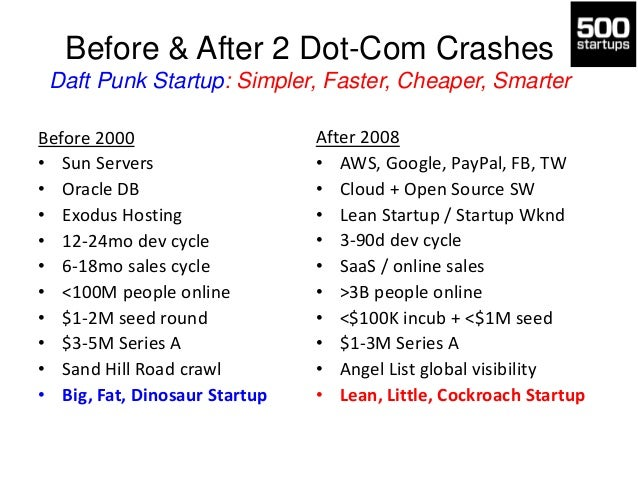 Before & After 2 Dot-Com Crashes Daft Punk Startup: Simpler, Faster, Cheaper, Smarter Before 2000 • Sun Servers • Oracle D...