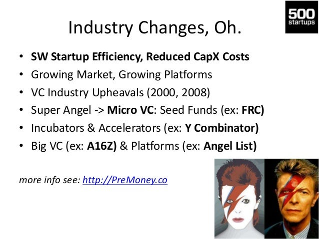 Industry Changes, Oh. • • • • • •  SW Startup Efficiency, Reduced CapX Costs Growing Market, Growing Platforms VC Industry...