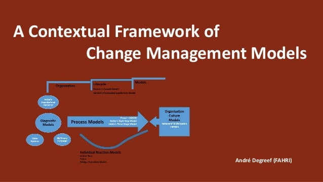 A Contextual Framework of Change Management Models André Degreef (FAHRI)