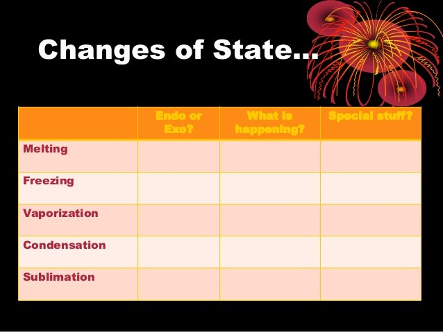 changes of state notes