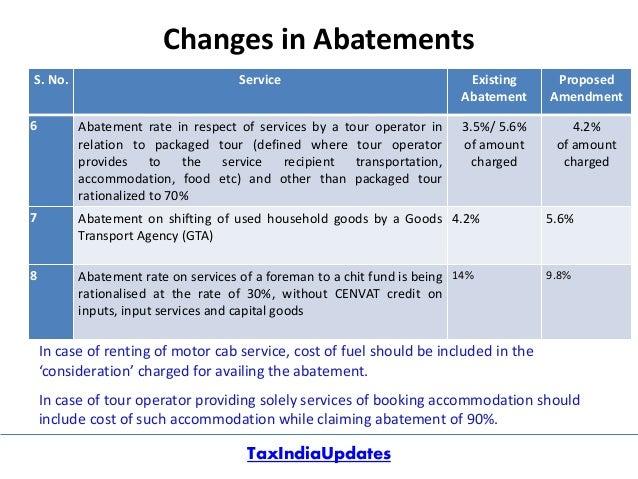 service tax abatement chart 2015 16 pdf: Service tax abatement chart 2014 15 latest service tax rate