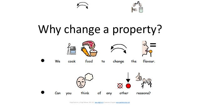Changes to the properties