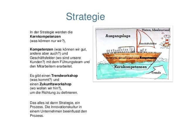 Kernkompetenzen Geschäftsfelder Vision, Idealzustand Trends Bewährte, aktuelle und neue Kompetenzen Ausgangslage Strategie...